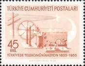 [The 100th Anniversary of Telecommunications in Turkey, type ANW1]
