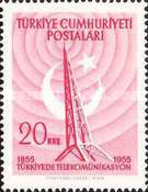 [The 100th Anniversary of Telecommunications in Turkey, type ANX]