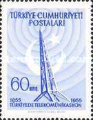 [The 100th Anniversary of Telecommunications in Turkey, type ANX1]