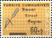 [Agricultural Census, Typ AYK]