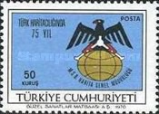 [The 75th Anniversary of the Turkish Cartography, type BIV]