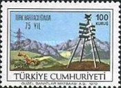 [The 75th Anniversary of the Turkish Cartography, type BIX]