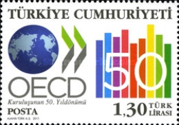 [The 50th Anniversary of the OECD, Typ DSB]