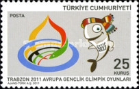 [European Youth Olympic Festival, Trabzon, Typ DTD]