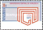[The 250th Anniversary of Central University, type BZA]